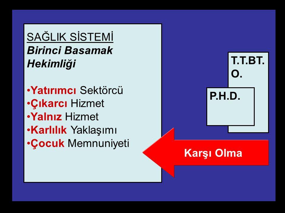 SAĞLIK SİSTEMİ Birinci Basamak Hekimliği Yatırımcı Sektörcü T.T.BT.O.