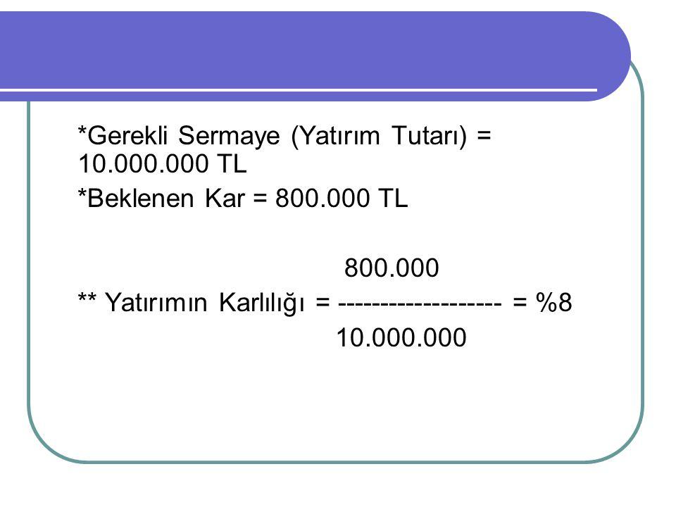 *Gerekli Sermaye (Yatırım Tutarı) = 10.000.000 TL