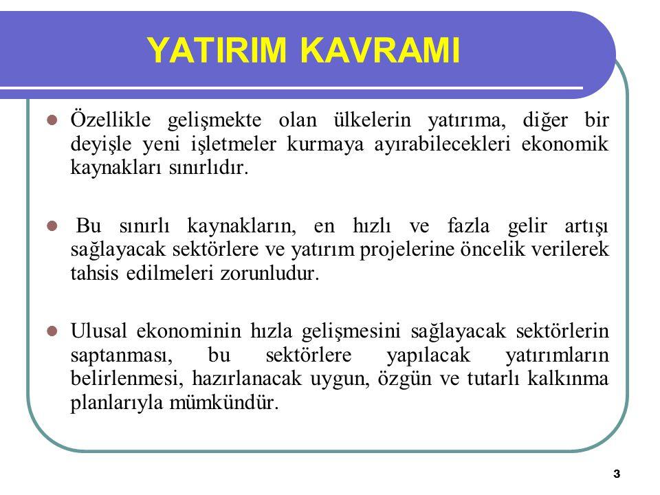 YATIRIM KAVRAMI