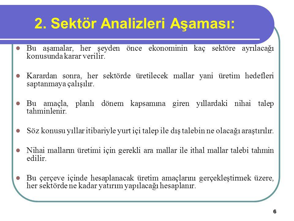 2. Sektör Analizleri Aşaması: