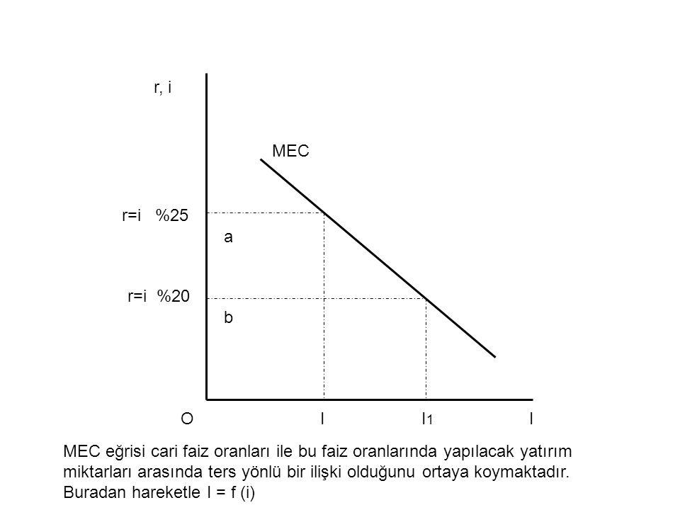 r, i MEC. r=i %25. a. r=i %20. b. O. I. I1. I.