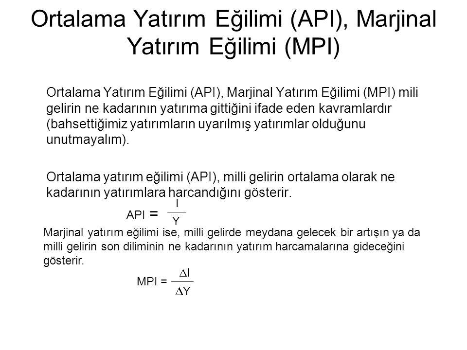 Ortalama Yatırım Eğilimi (API), Marjinal Yatırım Eğilimi (MPI)