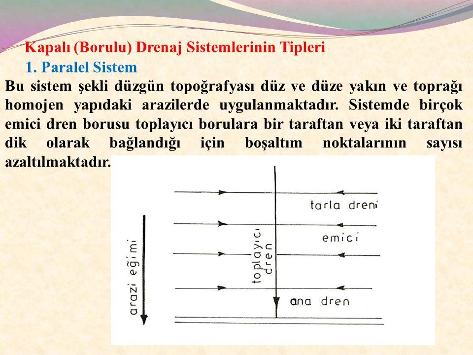 Kapalı (Borulu) Drenaj Sistemlerinin Tipleri