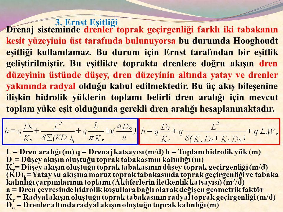 3. Ernst Eşitliği