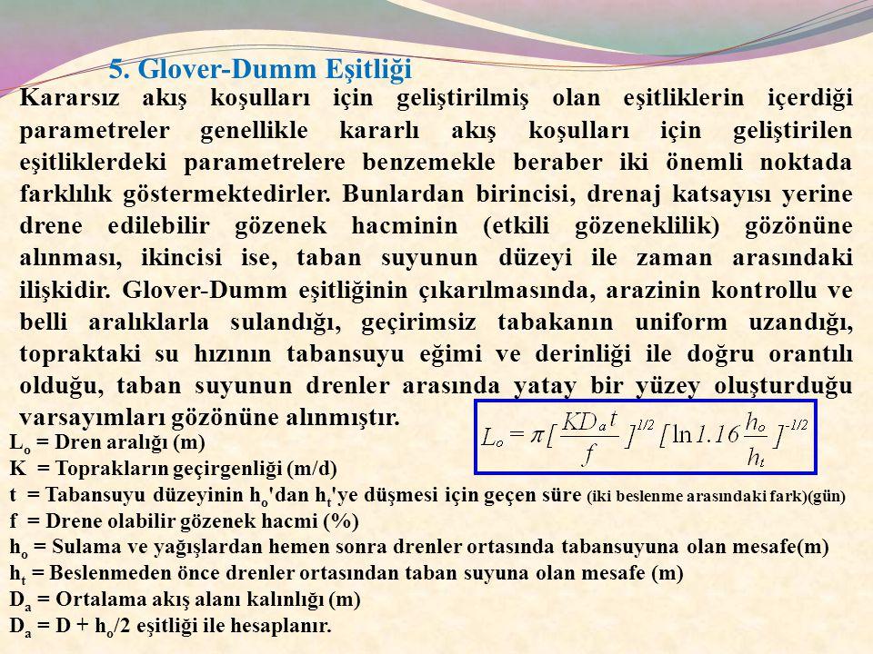 5. Glover-Dumm Eşitliği