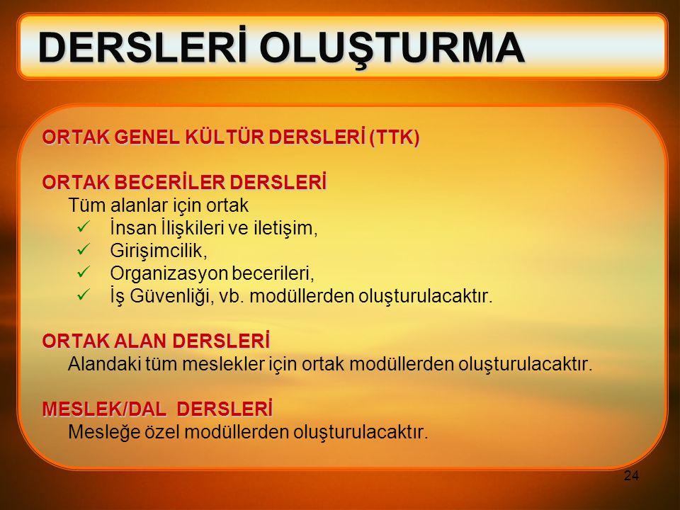 DERSLERİ OLUŞTURMA ORTAK GENEL KÜLTÜR DERSLERİ (TTK)