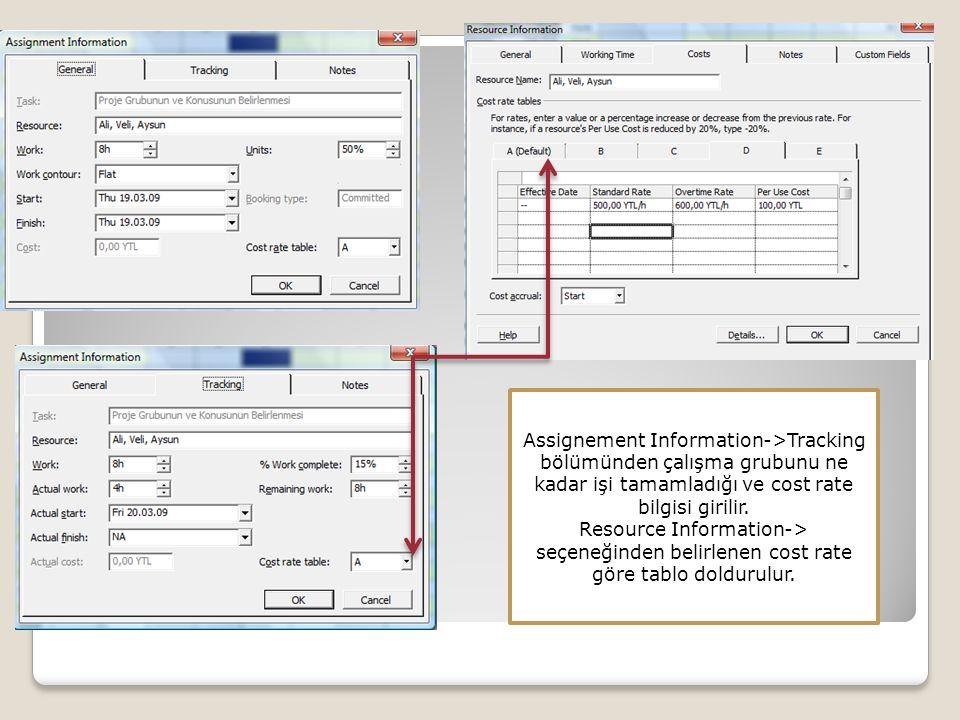 Assignement Information->Tracking bölümünden çalışma grubunu ne kadar işi tamamladığı ve cost rate bilgisi girilir.