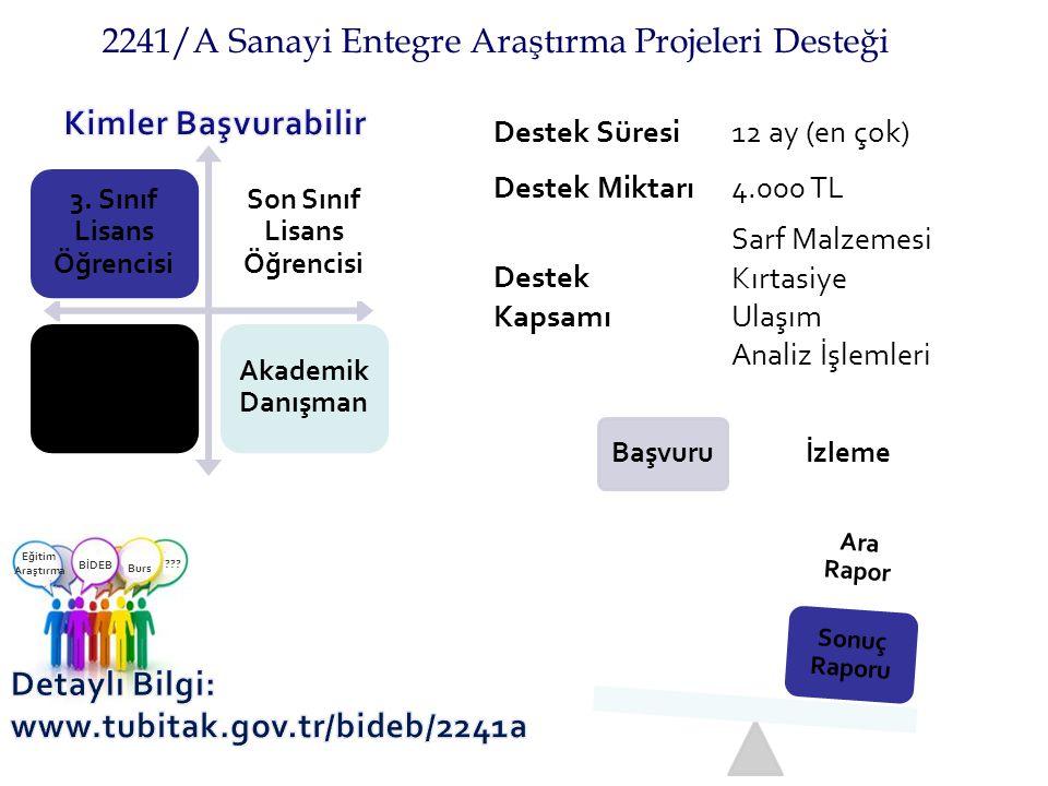 2241/A Sanayi Entegre Araştırma Projeleri Desteği