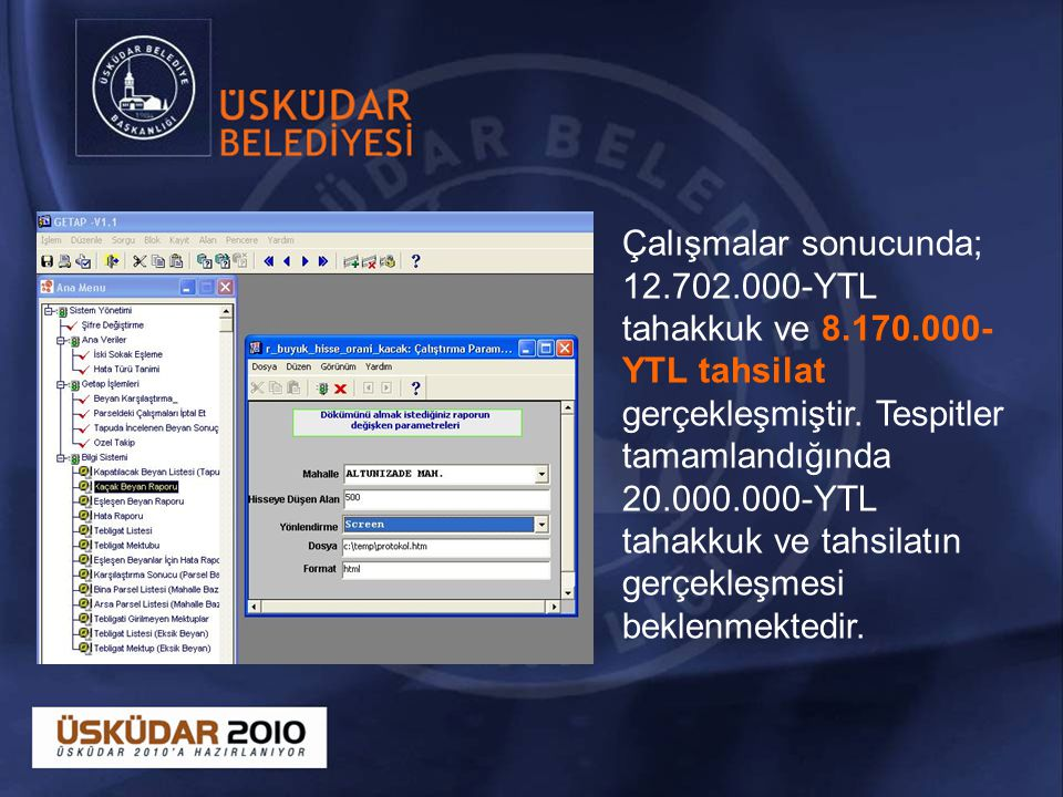 Çalışmalar sonucunda; 12. 702. 000-YTL tahakkuk ve 8. 170