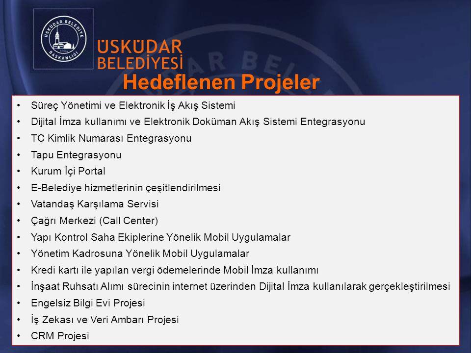 Hedeflenen Projeler Süreç Yönetimi ve Elektronik İş Akış Sistemi