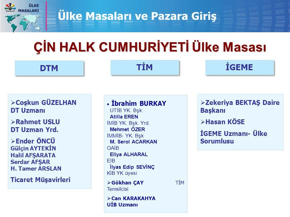 HİNDİSTAN Ülke Masası DTM TİM İGEME Süleyman SÖZERİ Daire Başkanı