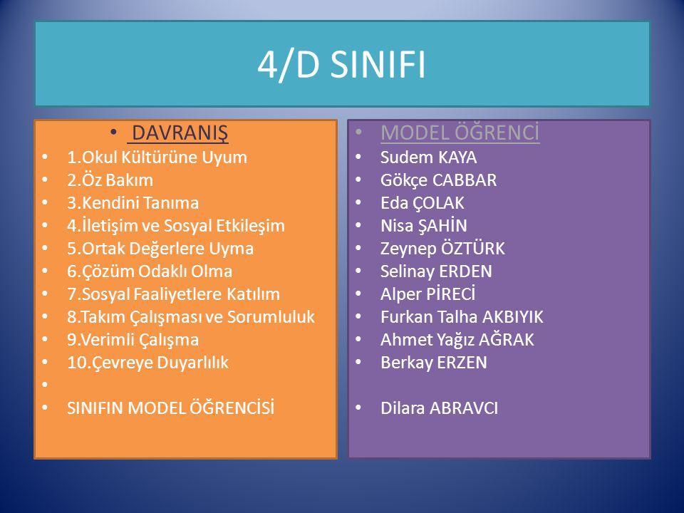 4/D SINIFI DAVRANIŞ MODEL ÖĞRENCİ 1.Okul Kültürüne Uyum 2.Öz Bakım