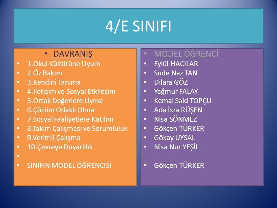 4/E SINIFI DAVRANIŞ MODEL ÖĞRENCİ 1.Okul Kültürüne Uyum 2.Öz Bakım