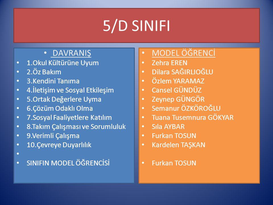 5/D SINIFI DAVRANIŞ MODEL ÖĞRENCİ 1.Okul Kültürüne Uyum 2.Öz Bakım