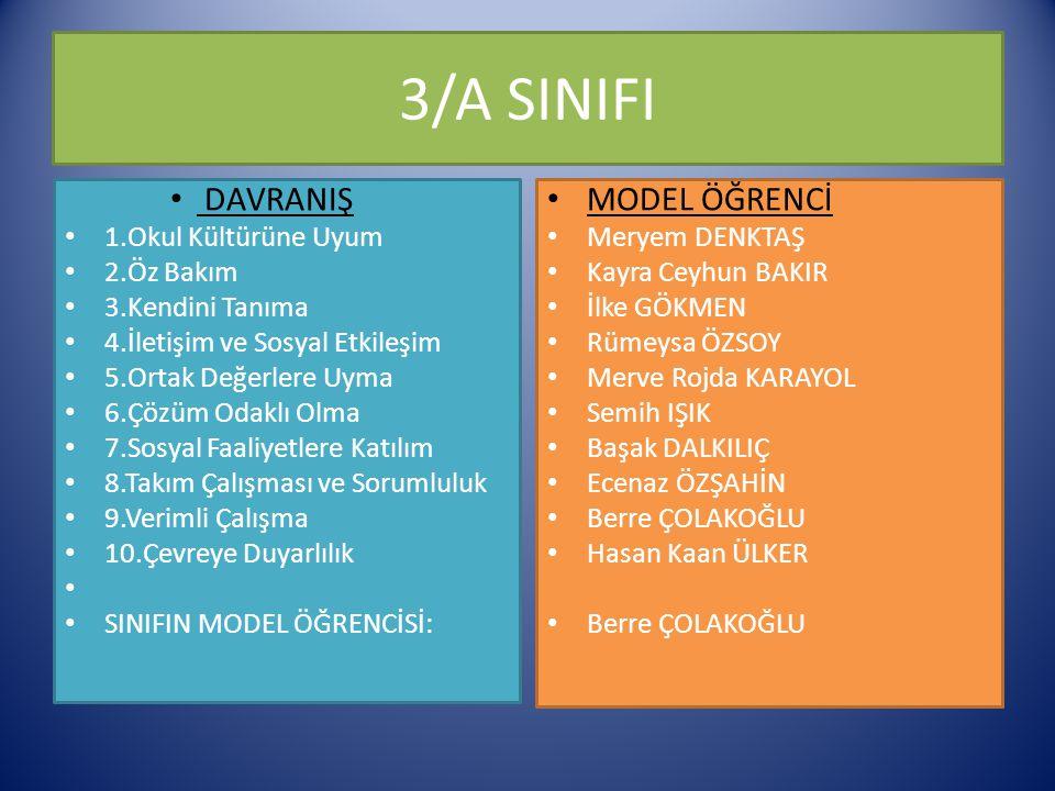 3/A SINIFI DAVRANIŞ MODEL ÖĞRENCİ 1.Okul Kültürüne Uyum 2.Öz Bakım