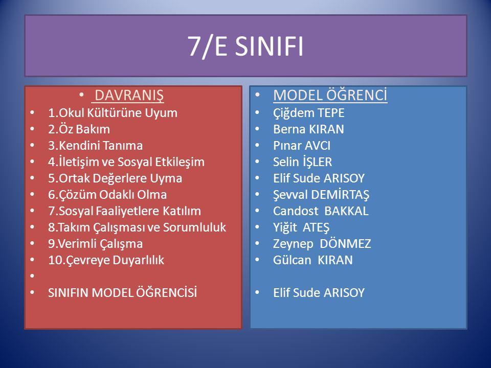 7/E SINIFI DAVRANIŞ MODEL ÖĞRENCİ 1.Okul Kültürüne Uyum 2.Öz Bakım