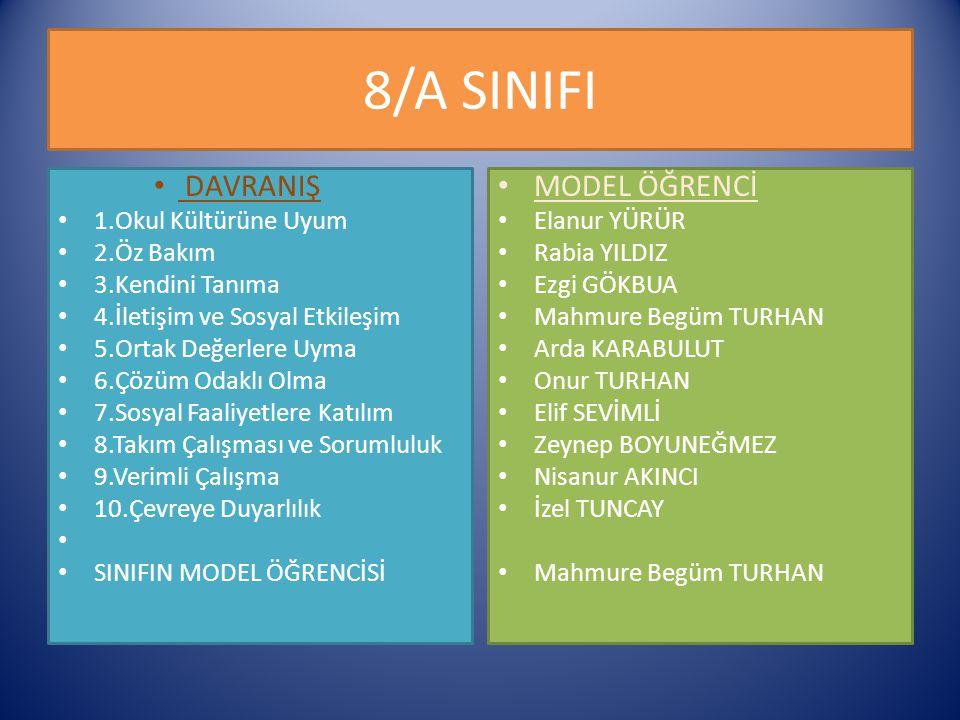 8/A SINIFI DAVRANIŞ MODEL ÖĞRENCİ 1.Okul Kültürüne Uyum 2.Öz Bakım