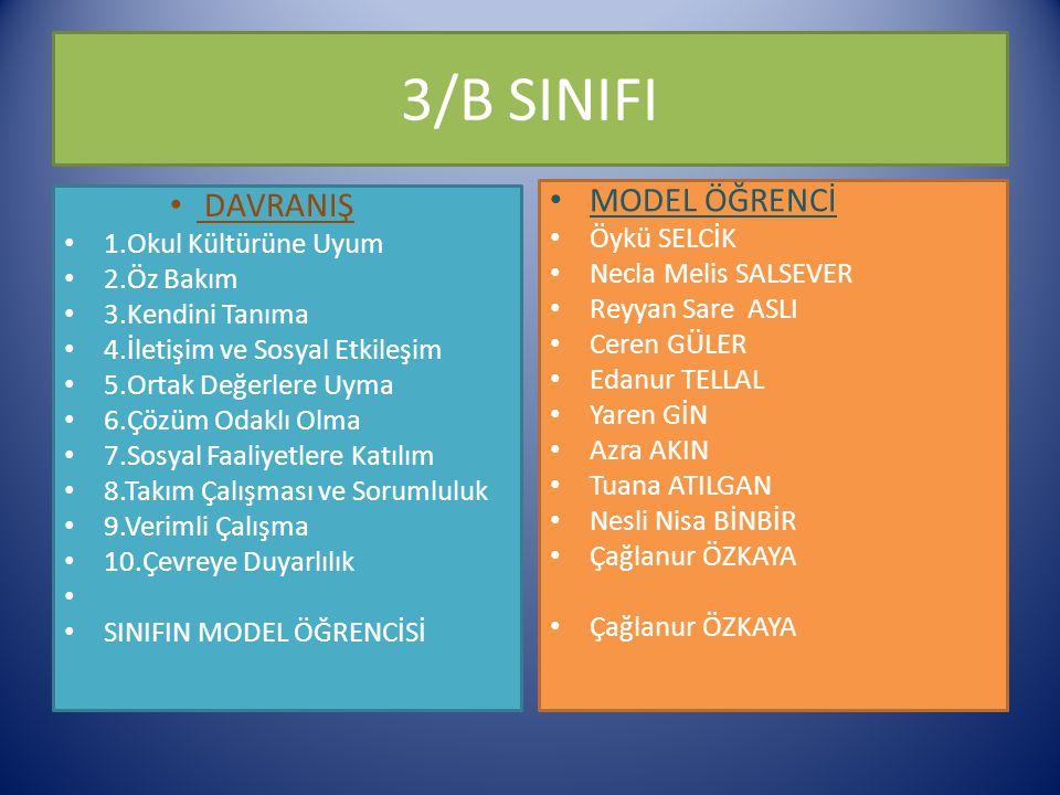 3/B SINIFI MODEL ÖĞRENCİ DAVRANIŞ Öykü SELCİK 1.Okul Kültürüne Uyum