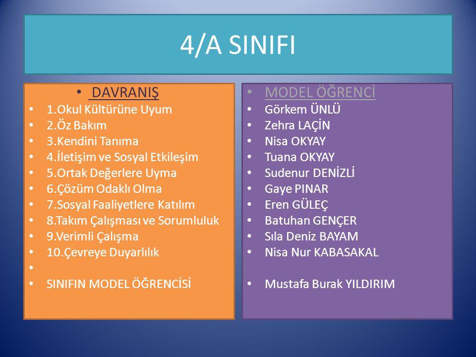 4/A SINIFI DAVRANIŞ MODEL ÖĞRENCİ 1.Okul Kültürüne Uyum 2.Öz Bakım