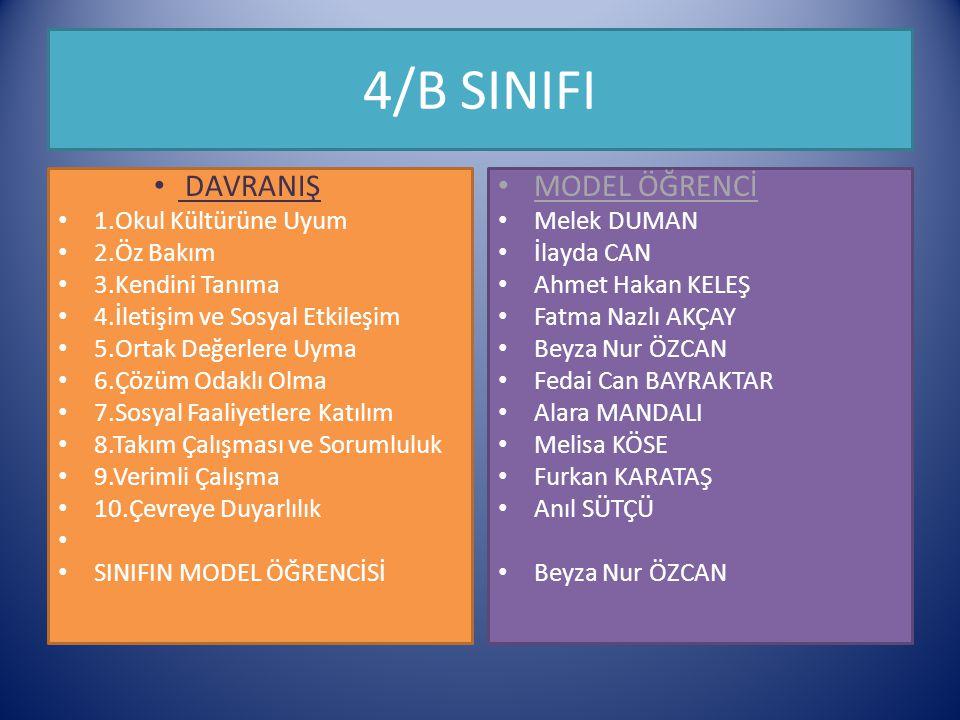 4/B SINIFI DAVRANIŞ MODEL ÖĞRENCİ 1.Okul Kültürüne Uyum 2.Öz Bakım