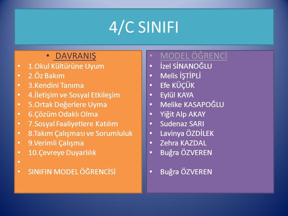 4/C SINIFI DAVRANIŞ MODEL ÖĞRENCİ 1.Okul Kültürüne Uyum 2.Öz Bakım