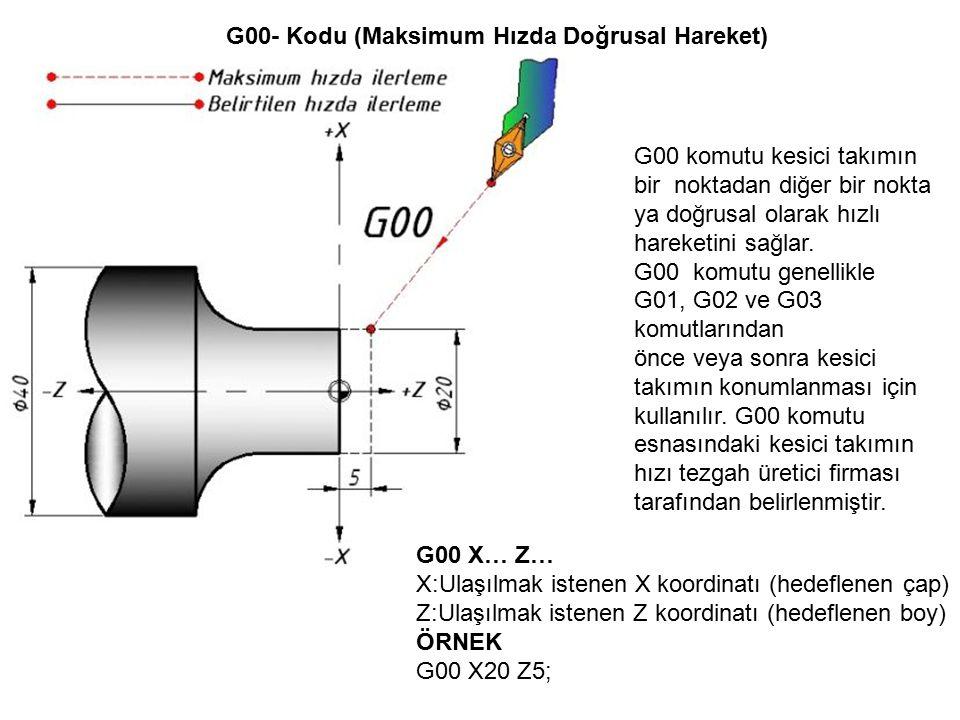 G00- Kodu (Maksimum Hızda Doğrusal Hareket)