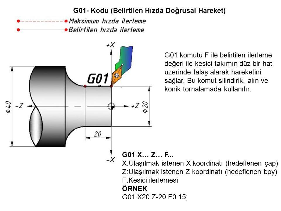 G01- Kodu (Belirtilen Hızda Doğrusal Hareket)