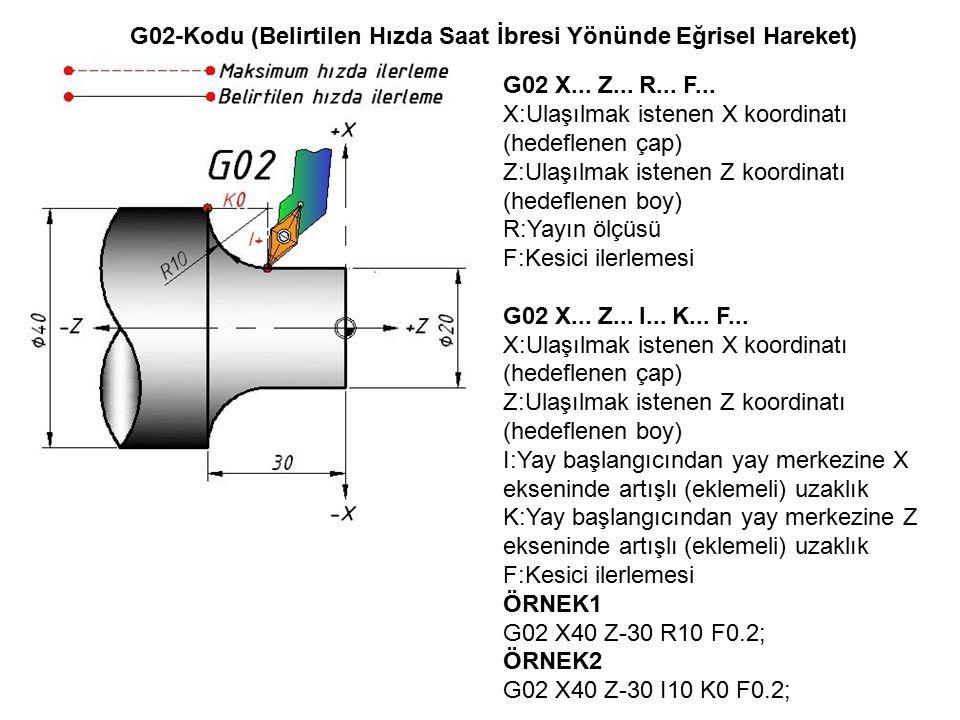 G02-Kodu (Belirtilen Hızda Saat İbresi Yönünde Eğrisel Hareket)