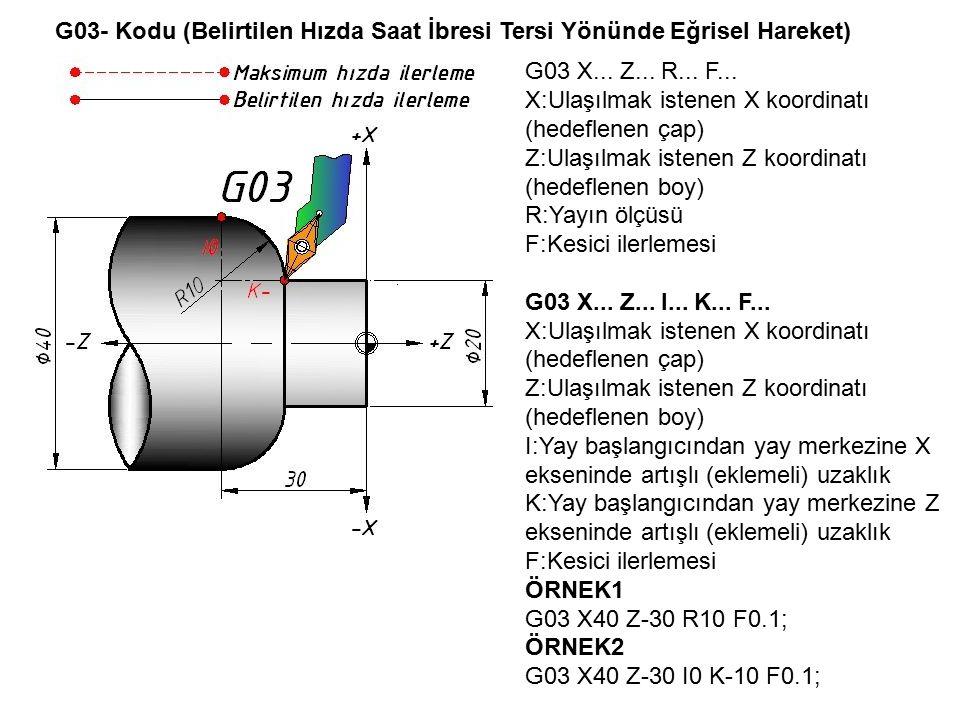 G03- Kodu (Belirtilen Hızda Saat İbresi Tersi Yönünde Eğrisel Hareket)
