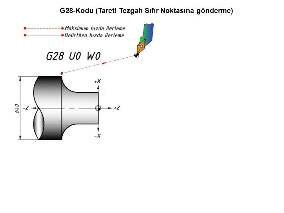G28-Kodu (Tareti Tezgah Sıfır Noktasına gönderme)
