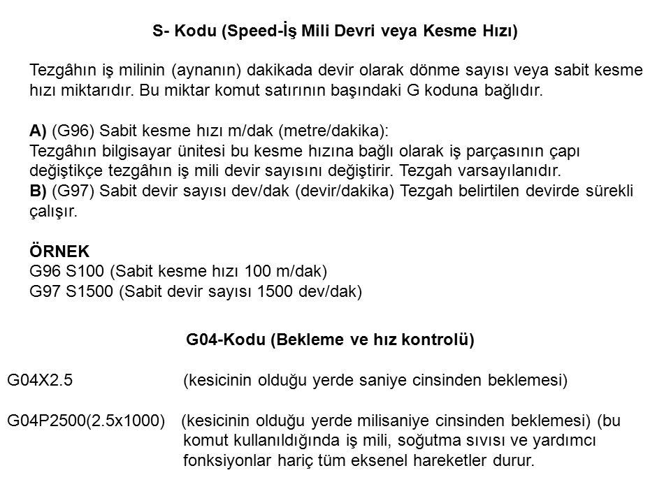G04-Kodu (Bekleme ve hız kontrolü)