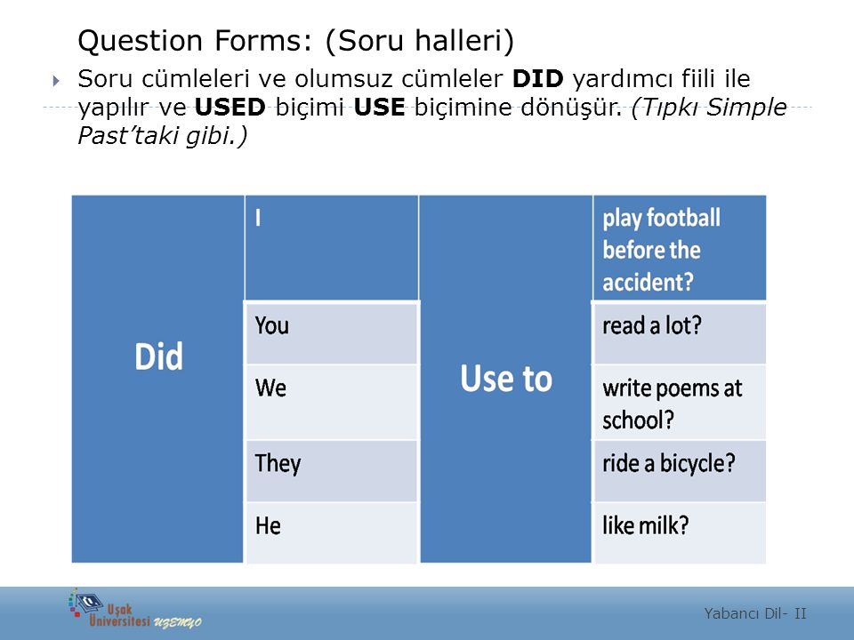 Question Forms: (Soru halleri)