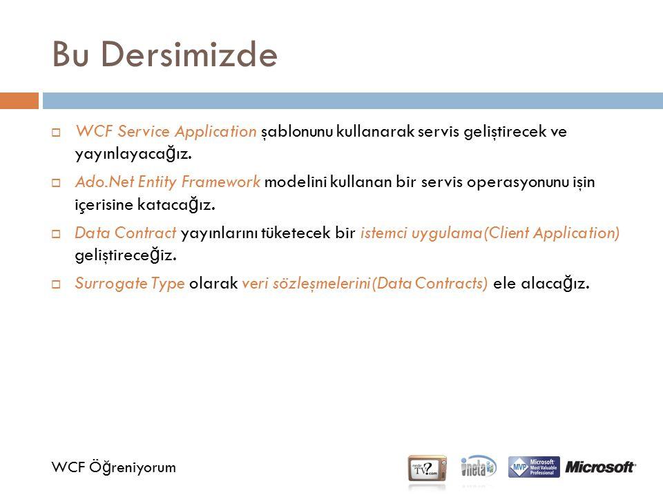 Bu Dersimizde WCF Service Application şablonunu kullanarak servis geliştirecek ve yayınlayacağız.