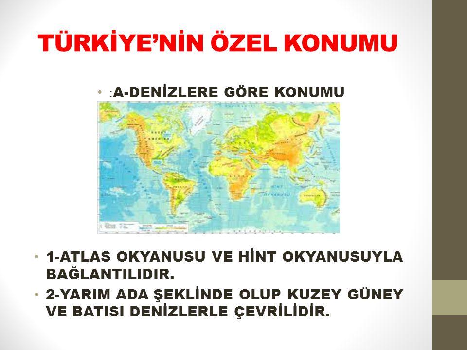TÜRKİYE'NİN ÖZEL KONUMU