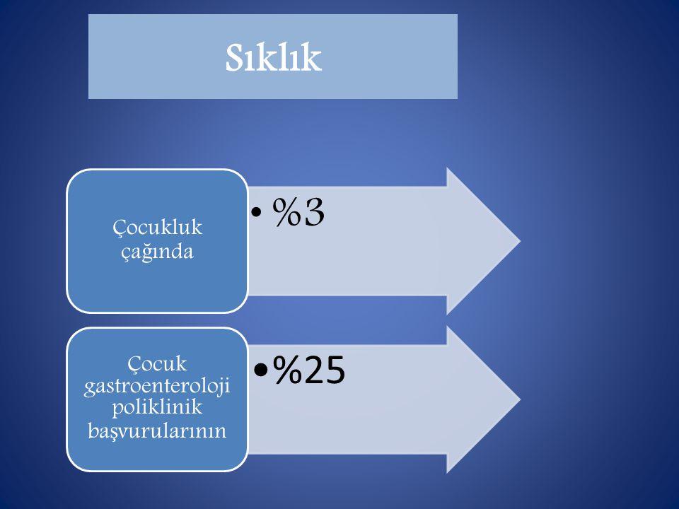 Çocuk gastroenteroloji poliklinik başvurularının