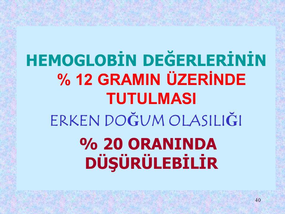 HEMOGLOBİN DEĞERLERİNİN % 12 GRAMIN ÜZERİNDE TUTULMASI