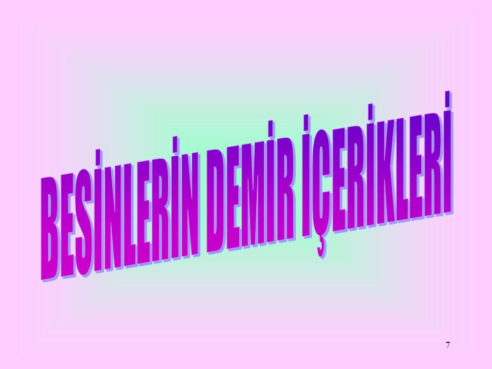 BESİNLERİN DEMİR İÇERİKLERİ