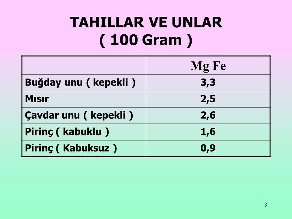 TAHILLAR VE UNLAR ( 100 Gram )