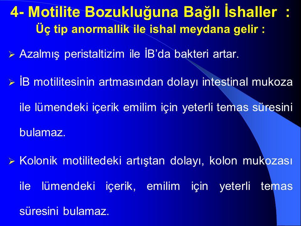 4- Motilite Bozukluğuna Bağlı İshaller :
