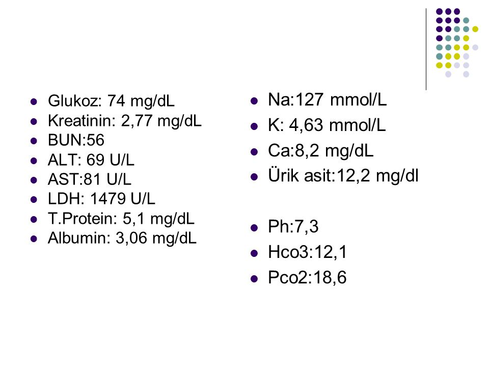 Na:127 mmol/L K: 4,63 mmol/L Ca:8,2 mg/dL Ürik asit:12,2 mg/dl Ph:7,3