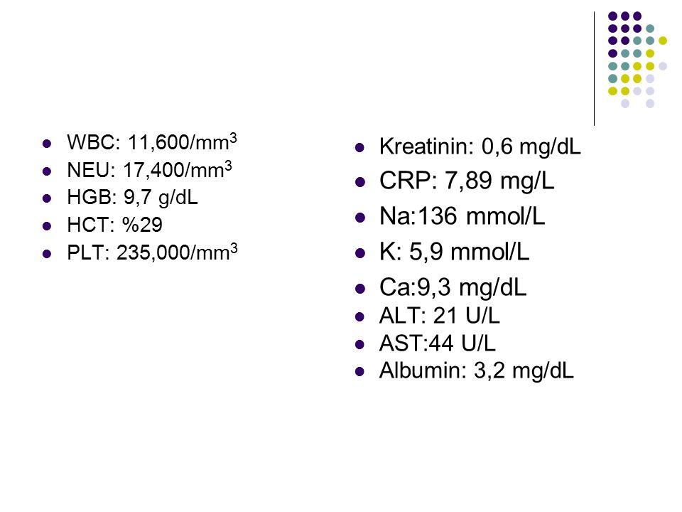 CRP: 7,89 mg/L Na:136 mmol/L K: 5,9 mmol/L Ca:9,3 mg/dL