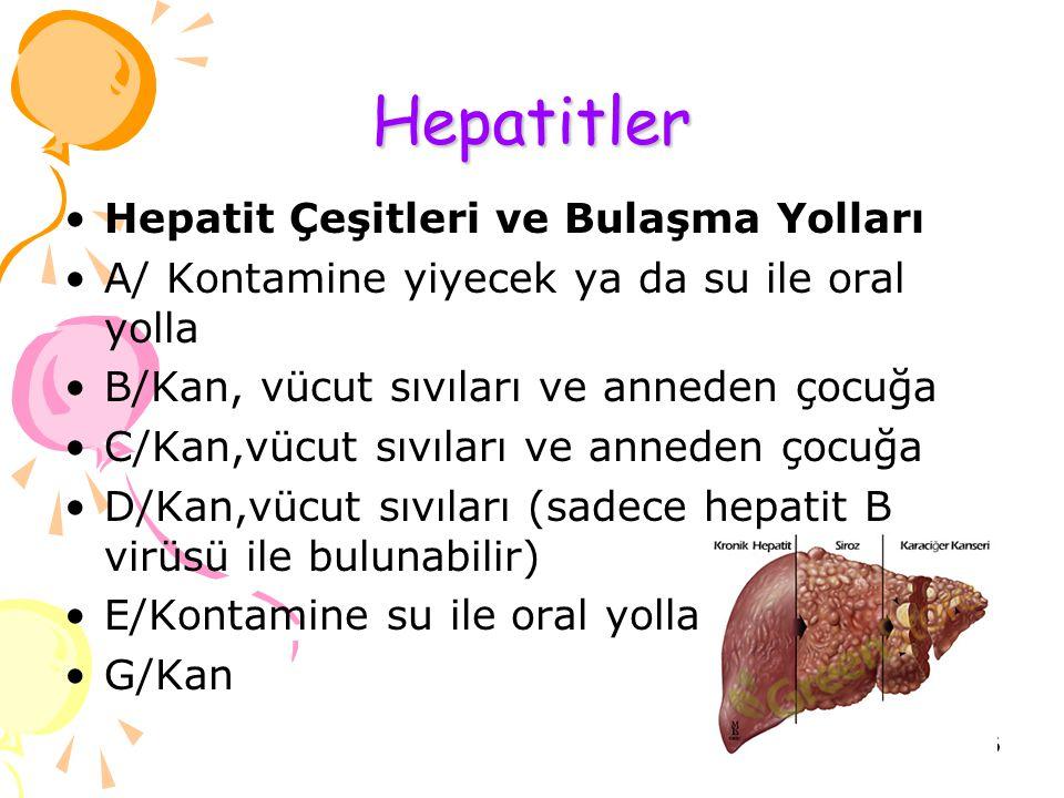 Hepatitler Hepatit Çeşitleri ve Bulaşma Yolları