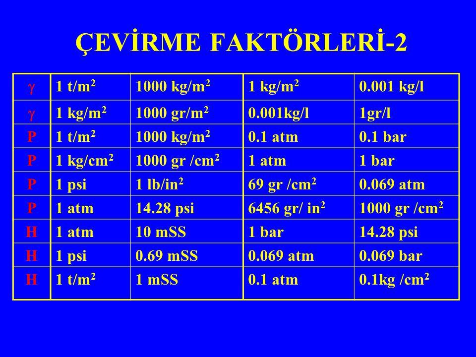 ÇEVİRME FAKTÖRLERİ-2 0.001 kg/l 1 kg/m2 1000 kg/m2 1 t/m2  1gr/l