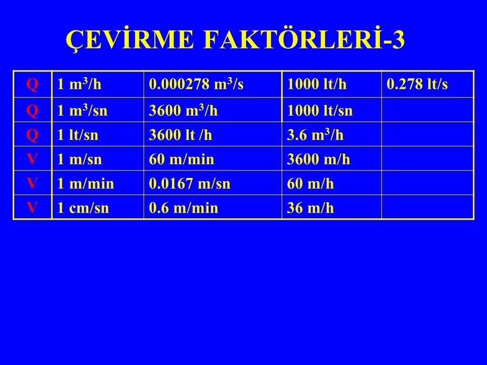 ÇEVİRME FAKTÖRLERİ-3 0.278 lt/s 1000 lt/h 0.000278 m3/s 1 m3/h Q