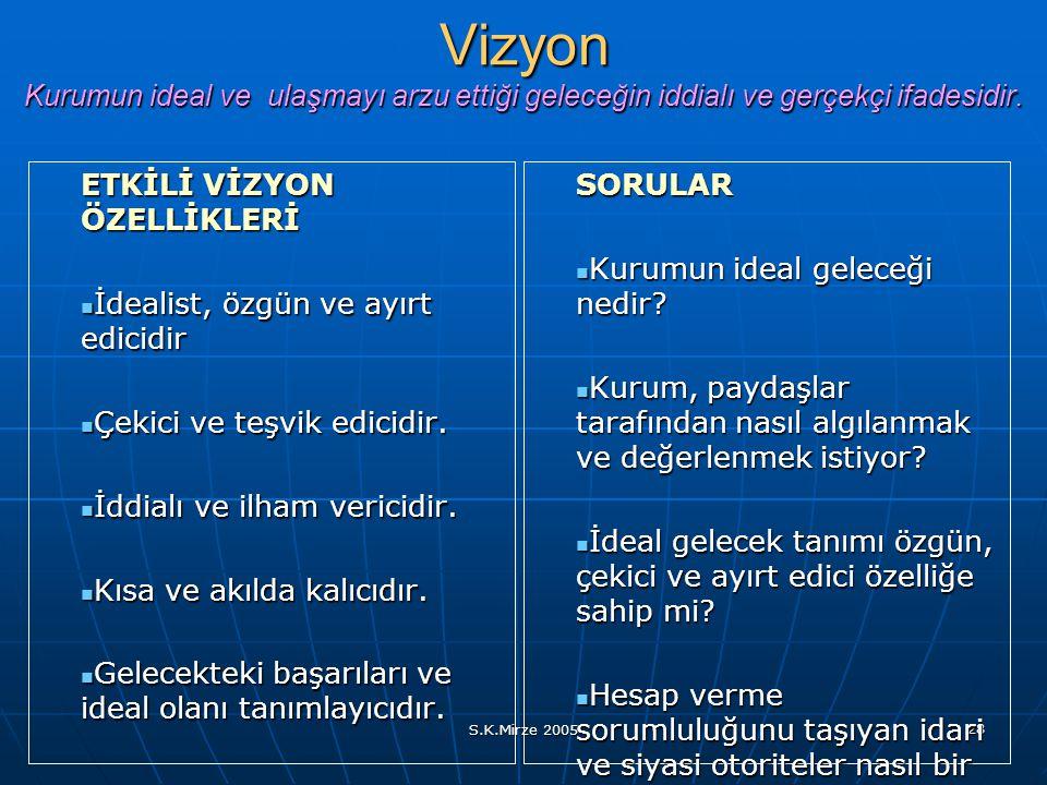 Vizyon Kurumun ideal ve ulaşmayı arzu ettiği geleceğin iddialı ve gerçekçi ifadesidir.