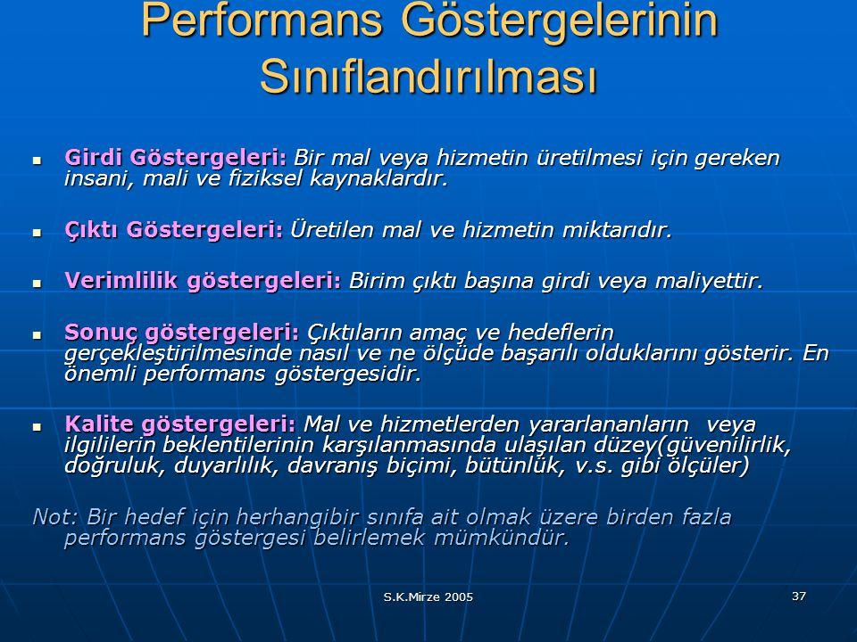 Performans Göstergelerinin Sınıflandırılması