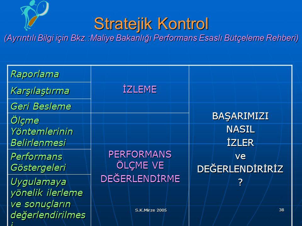 Stratejik Kontrol (Ayrıntılı Bilgi için Bkz