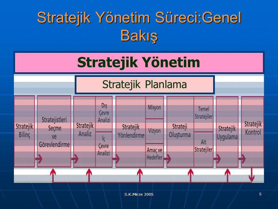 Stratejik Yönetim Süreci:Genel Bakış