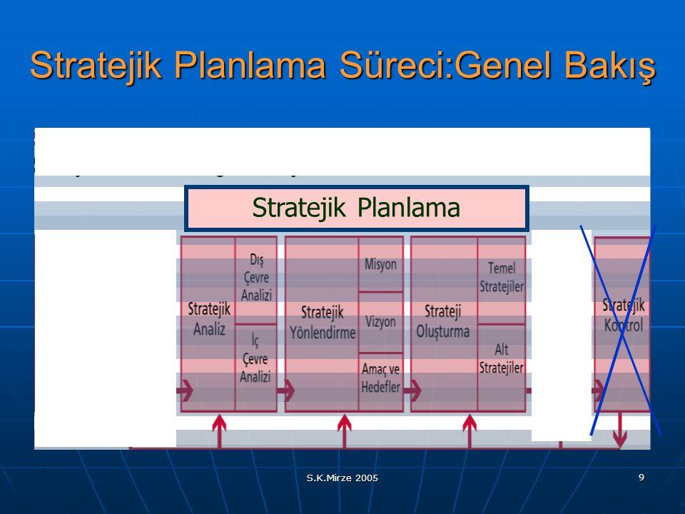 Stratejik Planlama Süreci:Genel Bakış