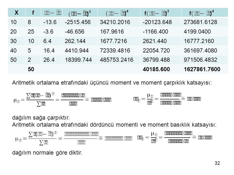 X f. 10. 8. -13.6. -2515.456. 34210.2016. -20123.648. 273681.6128. 20. 25. -3.6. -46.656.